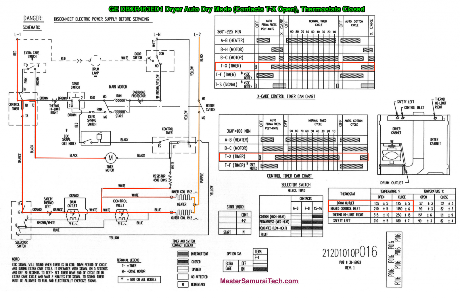 Dryer Repair A Master Samurai Tech Appliance Vintage Ge Wiring Diagram Dbxr463ed1 Auto Dry Mode Thermostats Closed
