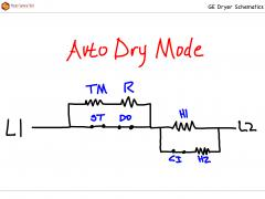 GE DBXR463ED1 Dryer Auto Dry Sketch