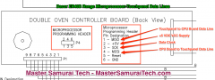 Dacor ER48D Range Microprocessor - Touchpanel Data Lines