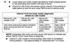 Kenmore 665.12793K311 Dishwasher Tech Sheet Notes - Note10
