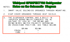 Whirlpool GF6NFEXTY00 Refrigerator Schematic Notes