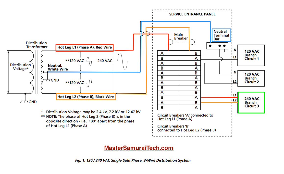 household 120 / 240 single-phase 3-wire power distribution ... 120 volt single phase pressor wiring diagram