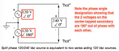 Phase Relationships in a Center-tapped Secondary Transformer