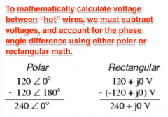 AC Voltage Calculations using Polar and Rectangular Math