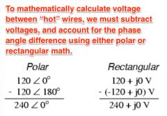 AC Voltage Calculations using Polar and Rectangular Math