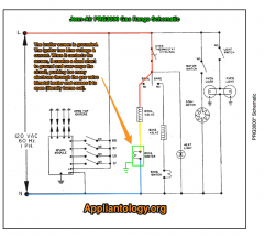 Jenn-Air PRG3000 Gas Range Schematic