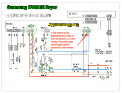 Samsung DV400E Dryer Schematic