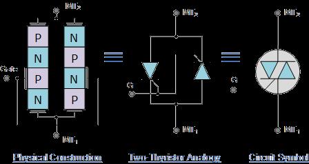 large.Triac_PN_junction_block_diagram.png