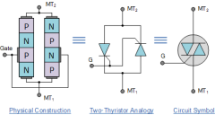 Triac PN junction block diagram