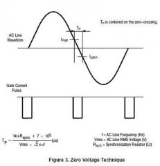 Triac pulse gating