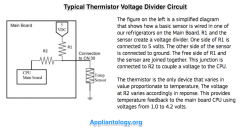 Typical Thermistor Voltage Divider Circuit