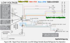 Sub-Zero 4-wire DC Fan Motor Configuration