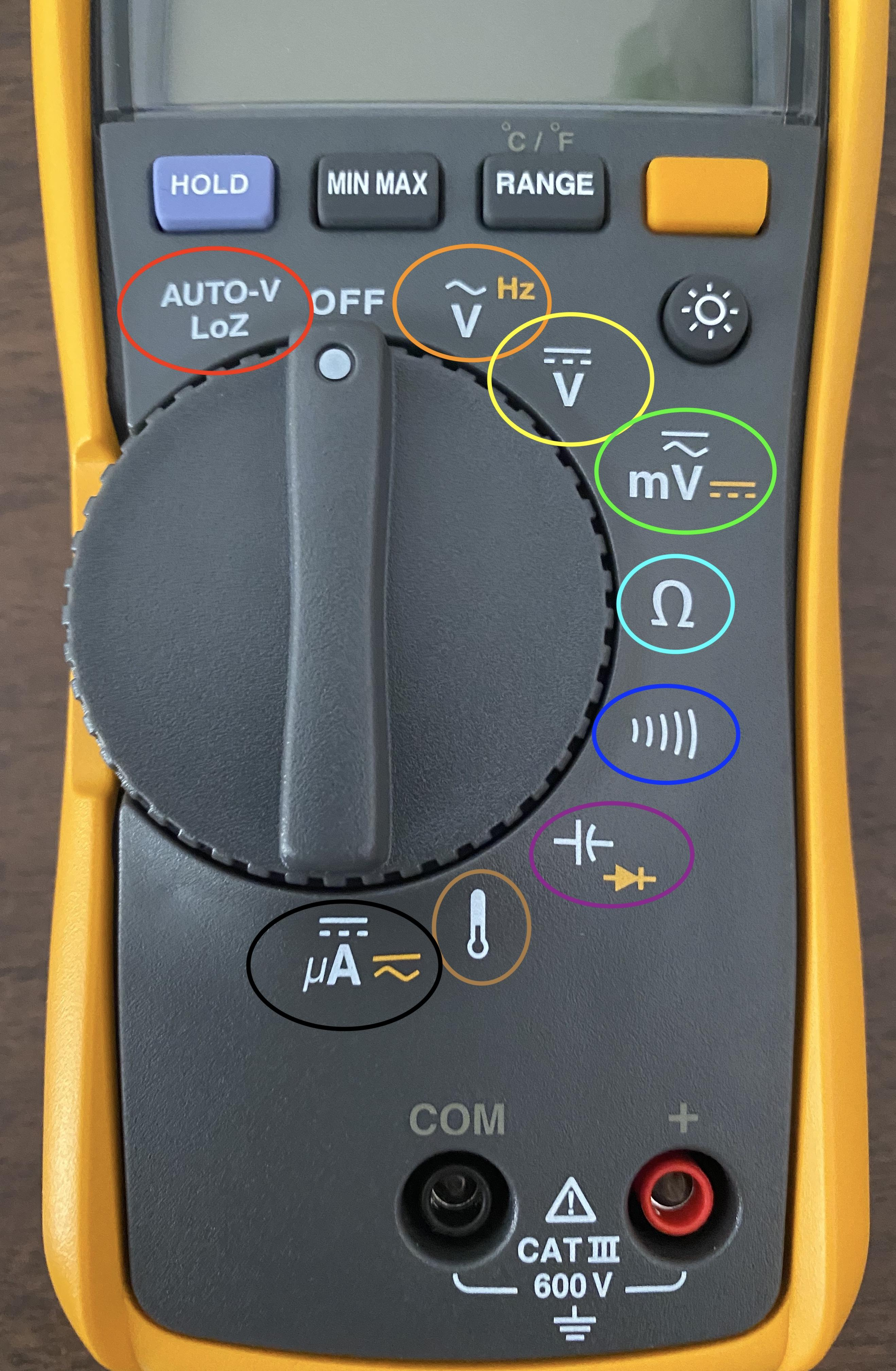 Know your Multimeter: a Short Breakdown of Every Meter Function