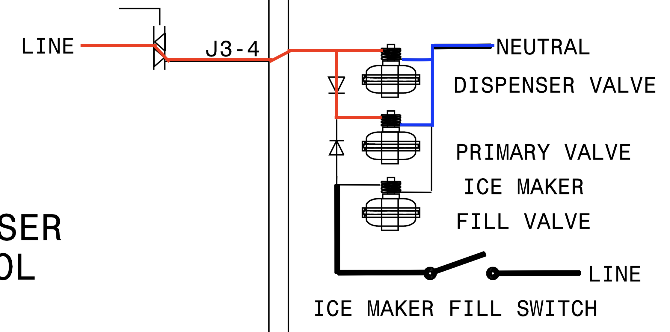 Diodes in AC Circuits