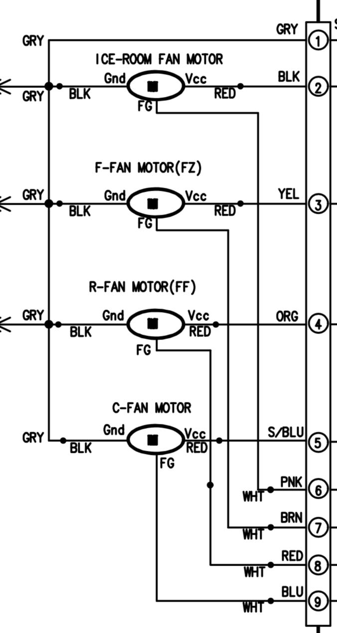 BLDC Motor Configurations, FG signals, and PWM signals