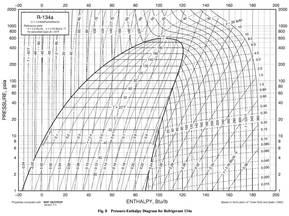 Thermophysical_Properties_of_Refrigerants_-_ASHRAE_Fundamentals_Ch_30_pdf__page_16_of_42_.jpg