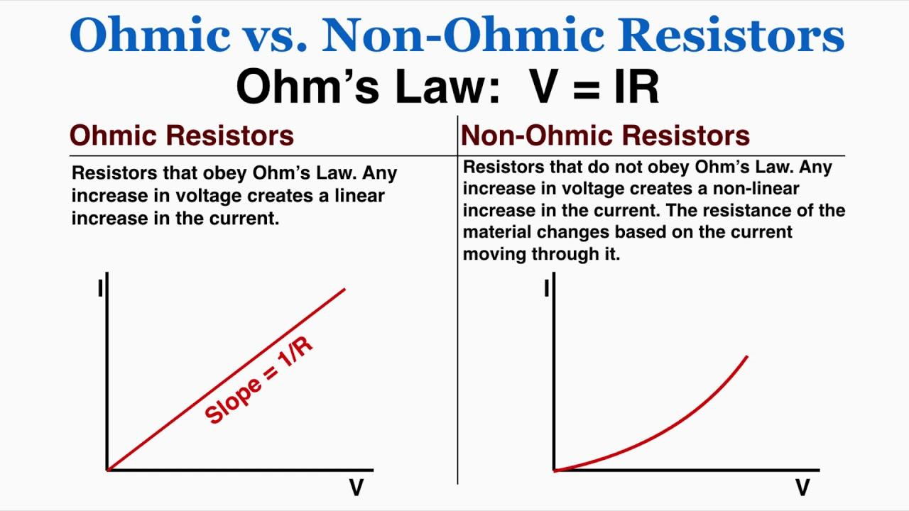 When Ohm's Law Doesn't Apply...