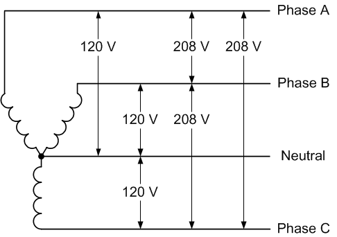 3-phase-4-wire-Y-Thermal.png