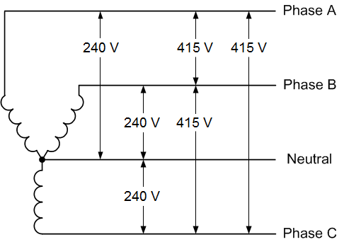 415V-Wiring-Diagram-3-Phase-4-Wire.png