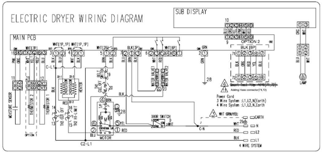 Troubleshooting a Samsung Dryer: Won't Start but Always Runs