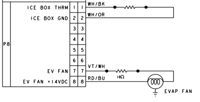 Can you Check a BLDC Fan Motor with Ohms?