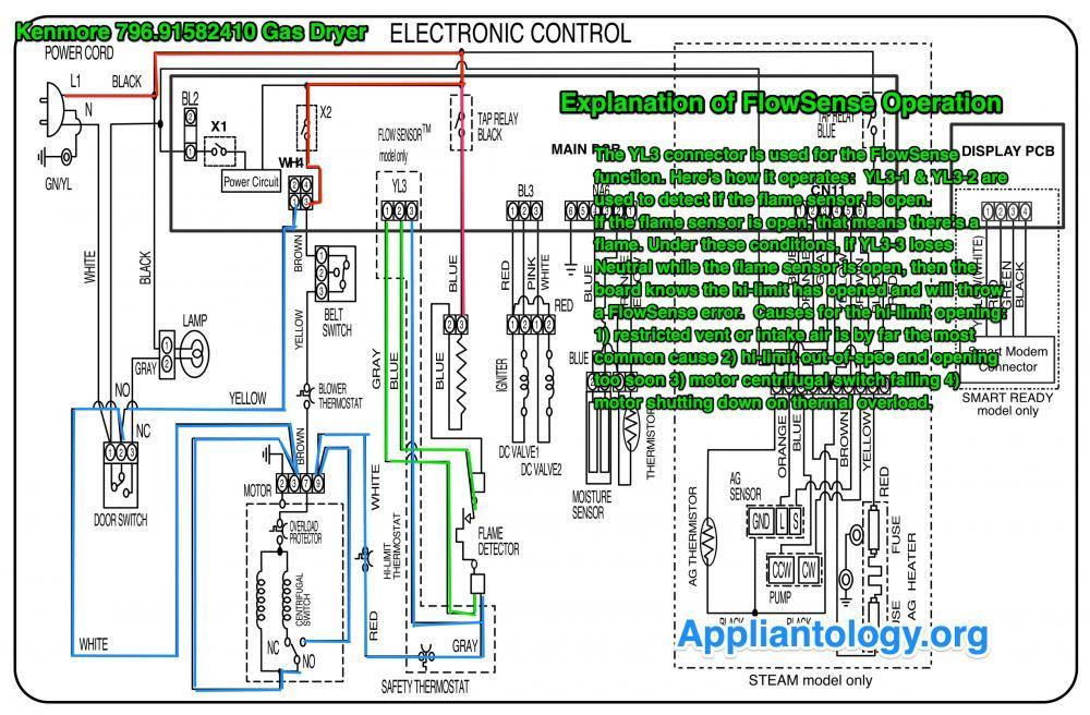 Kenmore_796_91582410_Gas_Dryer_Wiring_Diagram_FlowSense_MFL62119984.jpeg