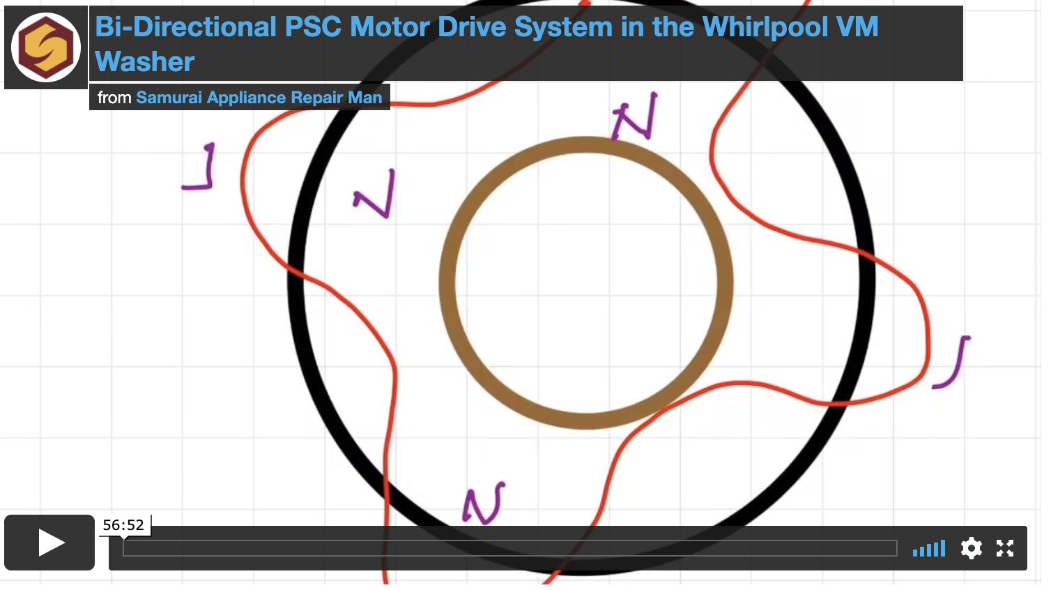 How Magnetic Fields in a Split-Phase Motor Work
