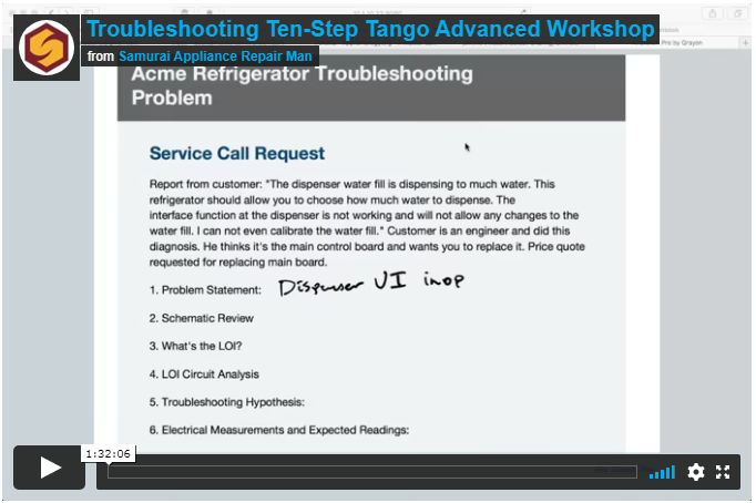 Disentangling Confusing Schematics and Customer Reports Explained in Less than 9 Minutes...