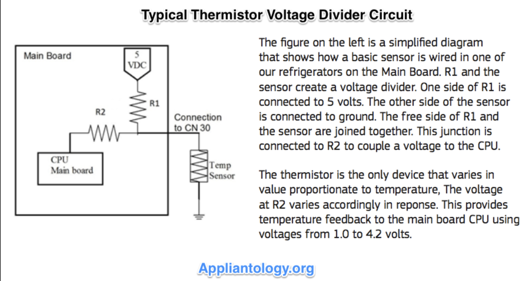 Voltage Dividers and how Control Boards Read Thermistor Input
