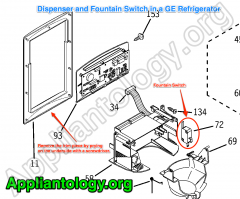 Dispenser And Fountain Switch In A GE Refrigerator