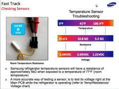 Samsung Refrigerator Thermistor Testing