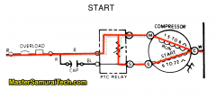 Split phase compressor start