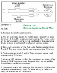 Refrigerator Compressor Test Cord
