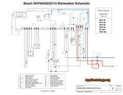 Bosch SHY56A02UC/14 Diswasher Schematic 58300000105009