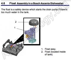 Float Assembly In Bosch Ascenta Dishwasher